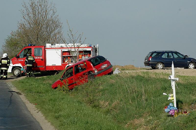 Wypadki na drogach - porozmawiajmy